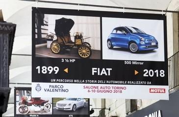 An itinerary through the automobile history 5 - Salone Auto Torino Parco Valentino